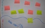 Očekávání klientů motivačního kurzu Zlín - prosinec 2013